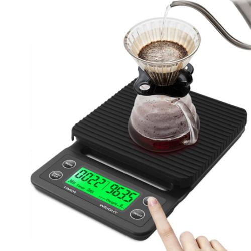 Balance pour café